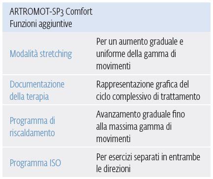 Artromot SP3